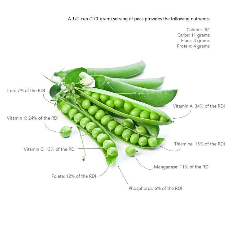green-peas-fb_736x736